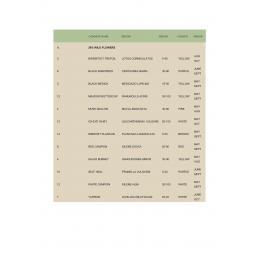MM Seed List 3copy.jpg